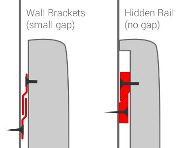 how to fix bed head to wall